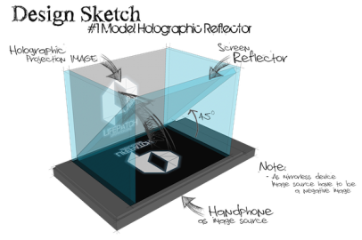 Sketch Design Concept Of Pepper Ghost Holographic Reflector V.01.1